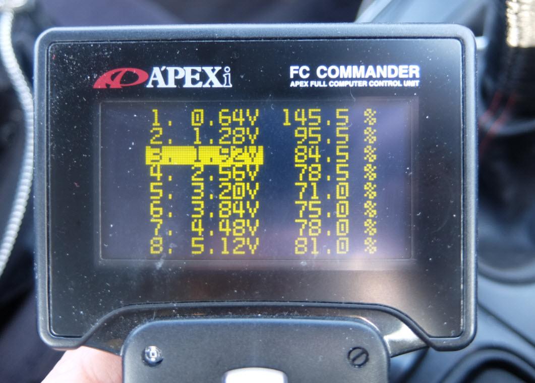 180sxパワーFC設定メモR35エアフロと東名ポンカム装着後のAACバルブ調整応急処置
